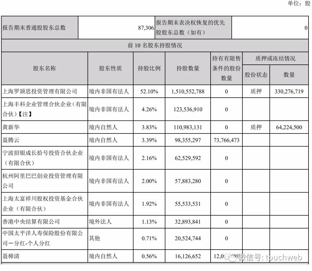 《【万和城网上平台】韵达第三季利润2.95亿:同比降51% 阿里持股为2%》