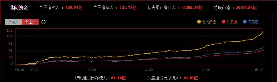 """《【万和城品牌】预测""""5G+家电"""",寻找下一个比亚迪!》"""