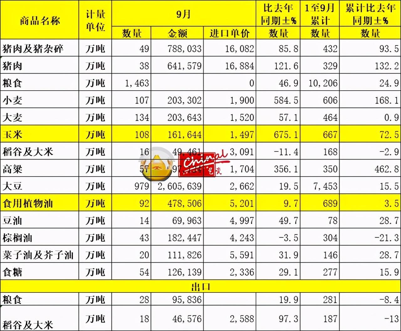 《【无极2平台手机版登陆】南方稻谷价格开始走高 我国或重返大米净进口国行列》