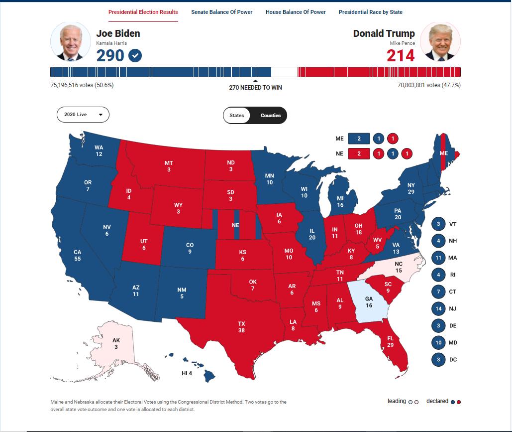 ▲福克斯音信鉴定的选票效果。福克斯网站截图