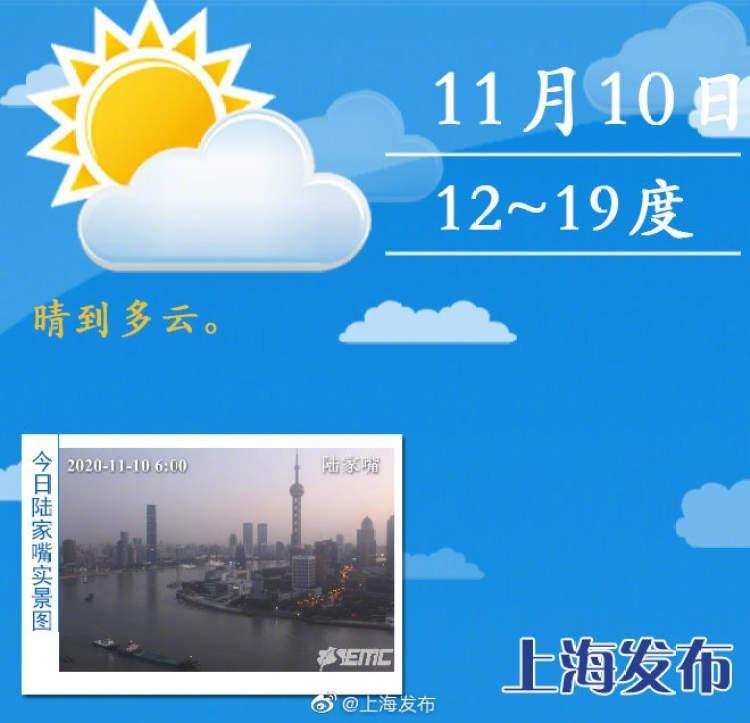 秋燥依然,持续晴好 最低温日日攀升