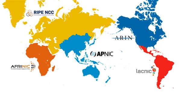 区域互联网注册机构(RIR)服务区域