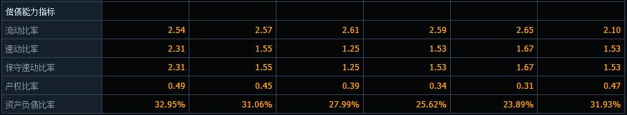 """《【万和城网上平台】海天味业被称""""酱茅"""",股价6年涨11倍,还能再涨11倍吗?》"""