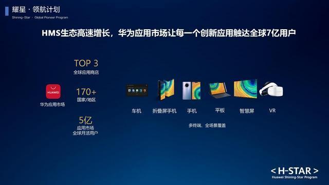 领航计划出海峰会登陆杭州、上海 携手开发者加快实现全球化开展
