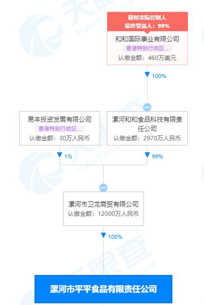 卫龙提交赴港上市申请:去年营业收入41亿元,利润超8亿元