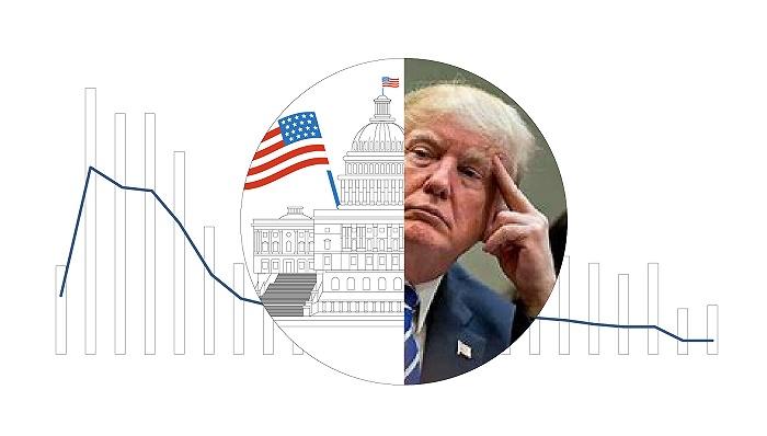 特朗普这些年对美国都做了什么?是时候总结下了