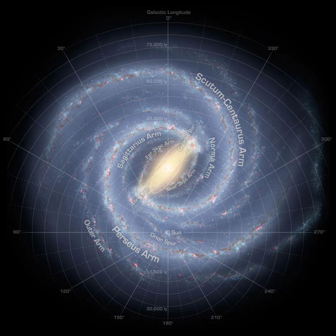 扑面而来的黑洞:地球飞得越来越快,且离银河系中心更近了