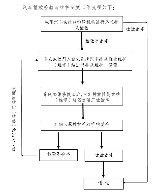 图:重庆市生态环境局微信