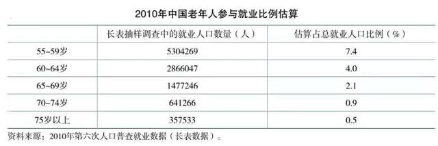 国务院:优化北京市内免税店布局 落实免税店相关政策