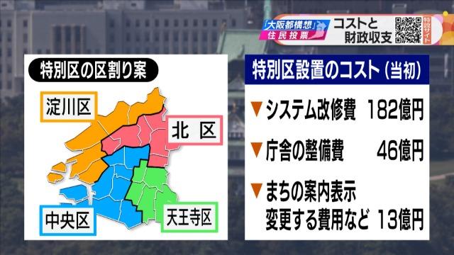 赞成派估算设置特别区所需的费用 NHK截图