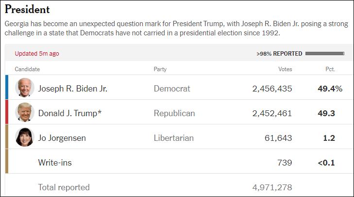 截图自《纽约时报》网站