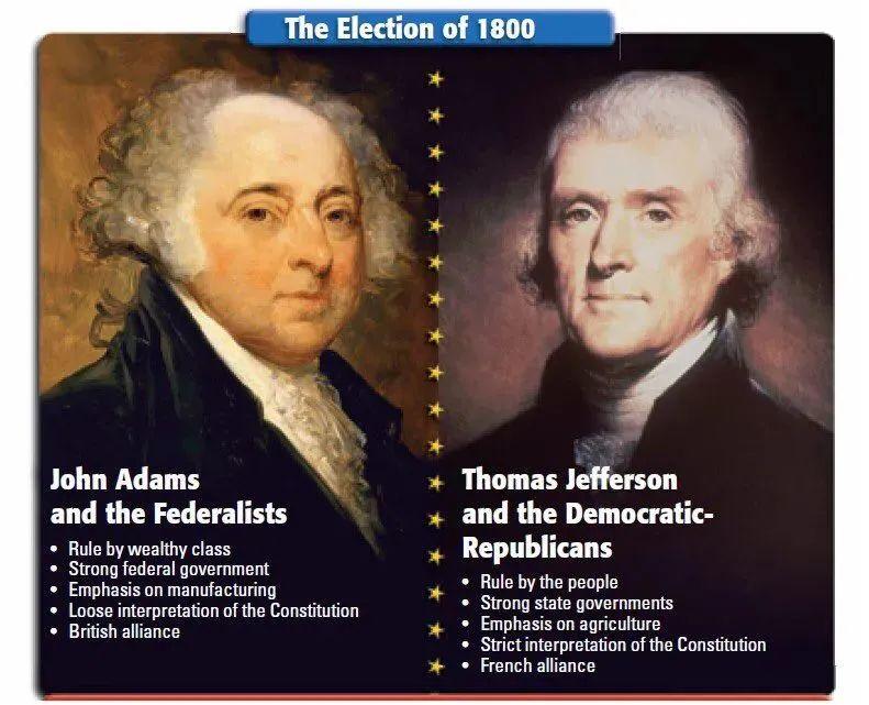 ▲1800年大选总统候选人。推特截图