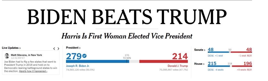 ▲《纽约时报》鉴定的选票效果。《纽约时报》网站截图