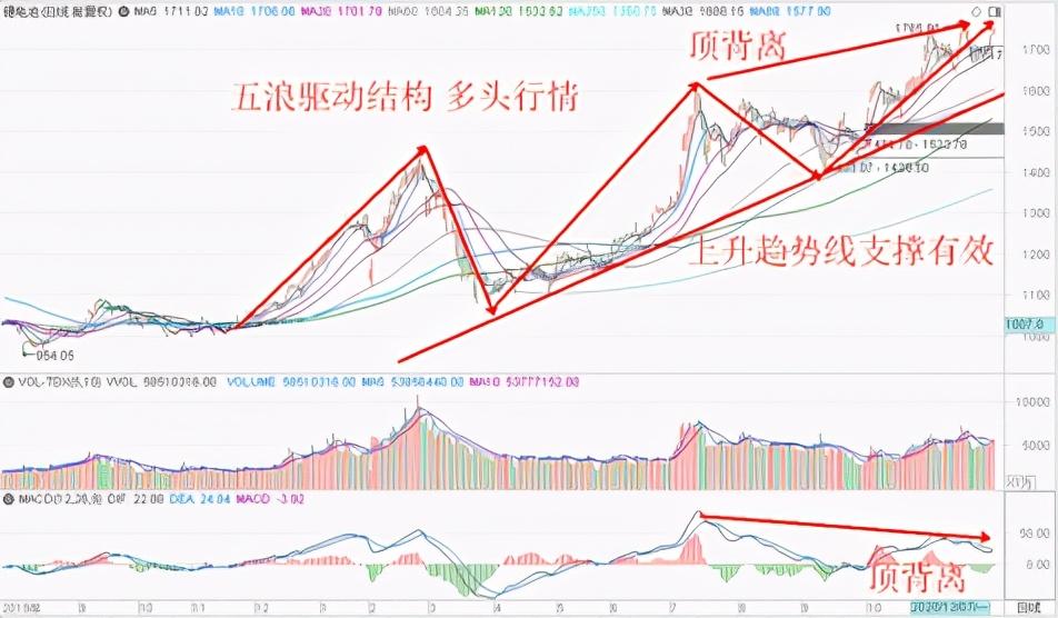 """《【万和城平台官网】创业板指领涨 """"三驾马车""""趋势看高一线》"""
