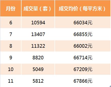 深圳二手房市场乱象调查:业主频繁上调价格 抱团控盘鼓动挂高价
