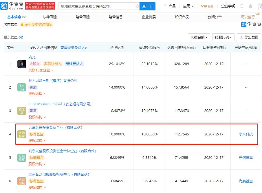 小米关联公司投资成立家具公司 持股10%