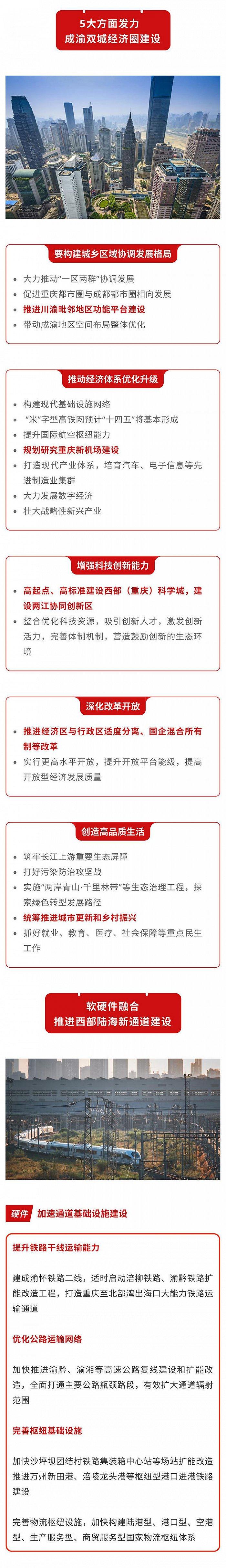 """重庆""""十四五"""" 规划干这些大事,官方解读来了"""
