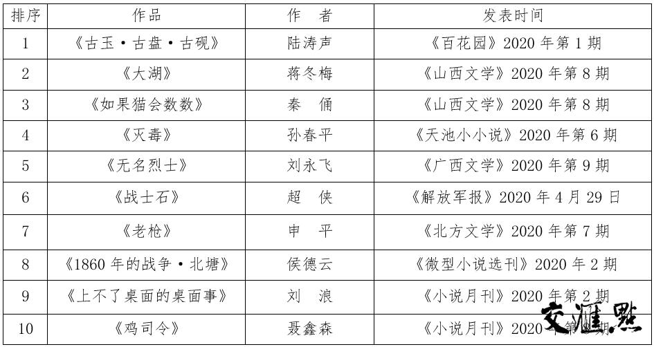 法斗排行榜_2020供应链管理系统十大品牌排行榜