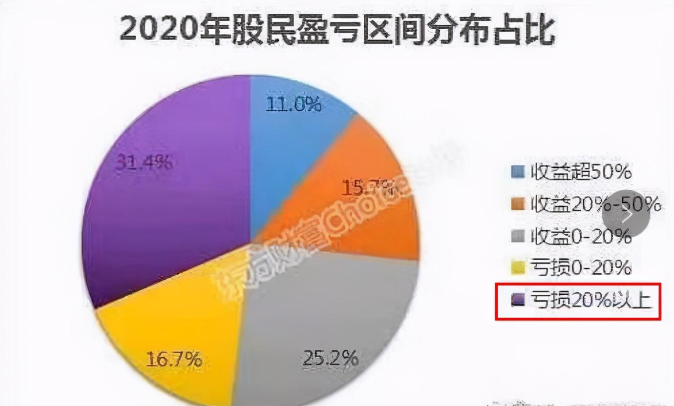 《【万和城平台网】2021年,资本市场前瞻与预测》