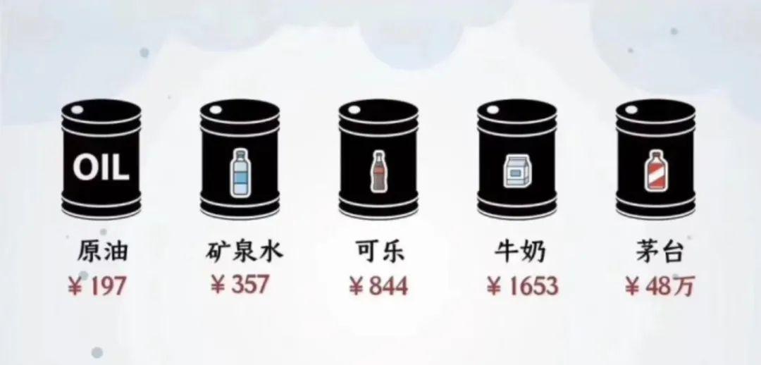 日韩疫情致国际油价三连跌如何影响中国能源业