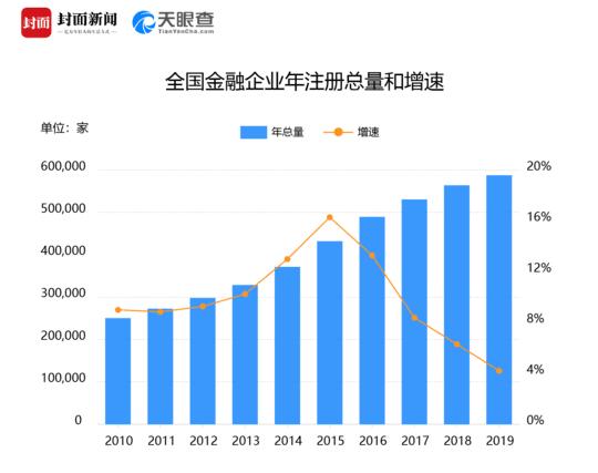 陆金所计葵生:金融科技市场巨大市场空间仍待激活