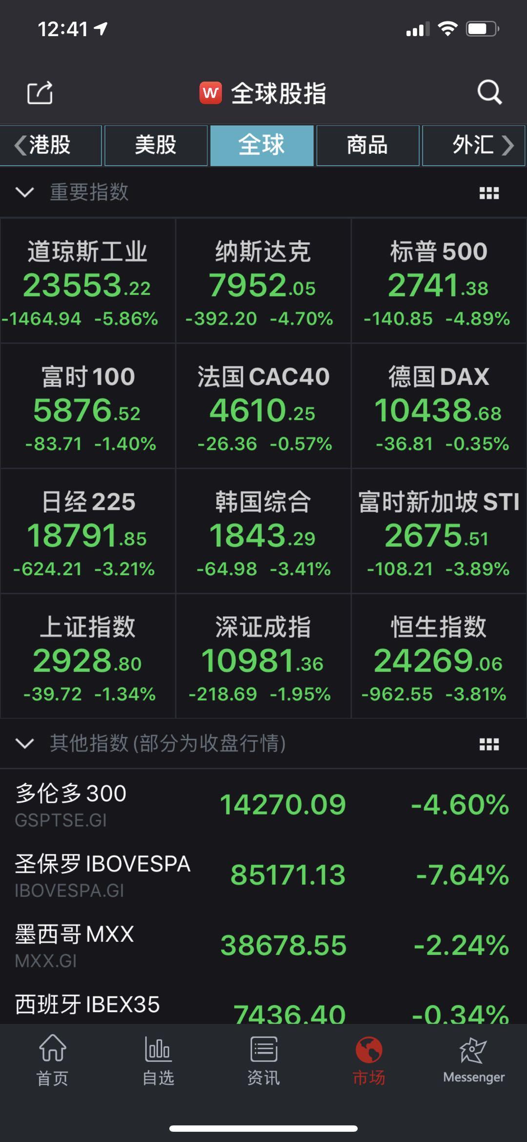 5亿债务待偿当代东方股价半月下挫17%