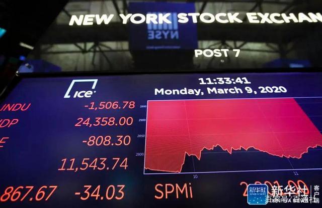 △ 3月9日拍摄的美国纽约证券营业所表现屏。新华社记者 王迎 摄