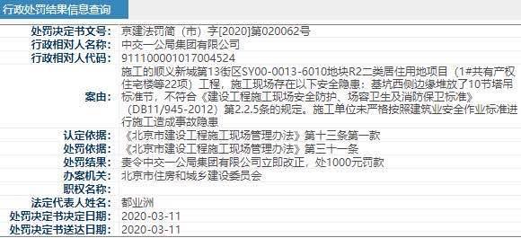 香港地产股及内房股跑赢大市港股现报26248点下跌36点