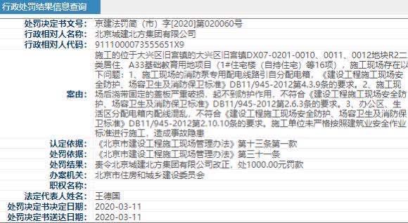 广西南宁一在建工地工人电焊作业引发火灾致2人死亡