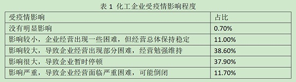 逾期债务滚雪球、同比暴增160%东方金钰将遭ST