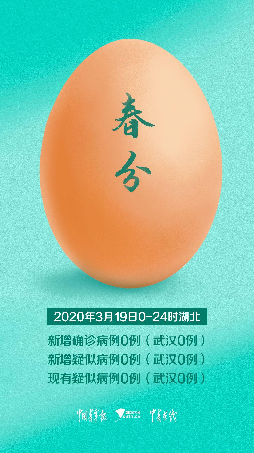 制图:中国青年报程璨