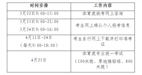 沪高考体育类专业统考延至4月25日进行 专项技术考试暂停