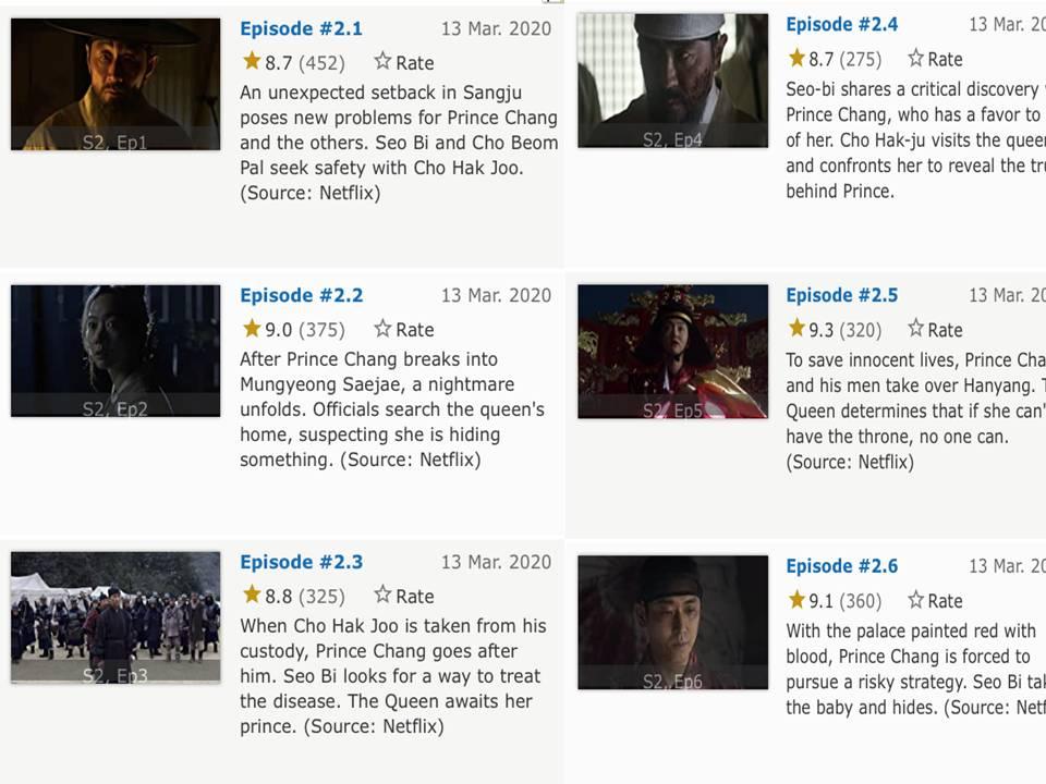《王国》第二季在IMDb的分集评价