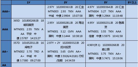 【银华基金】交易日报 2020-3-23