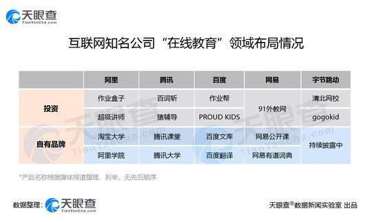 """学生""""云备考""""火爆6418家在线教育"""