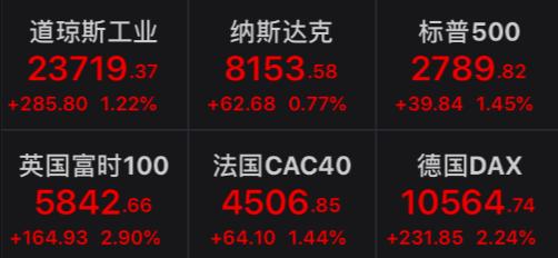 A股这个板块估值逼近历史低位,行业