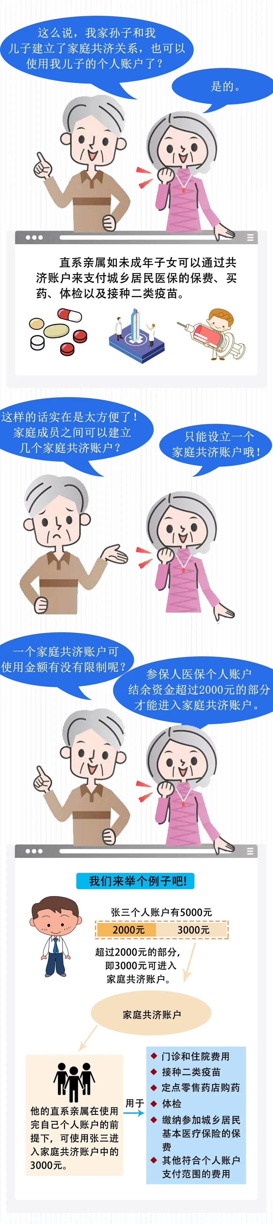 晋江人注意!7月1日起,福建将实行医保个人账户家庭共济!