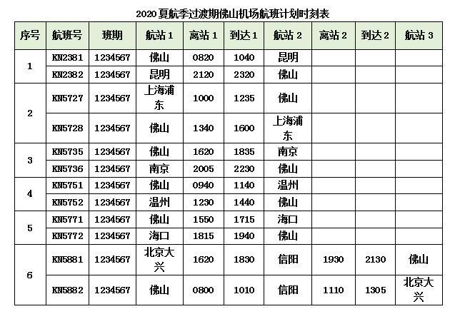 佛山机场将恢复至北京大兴、河南信阳航线