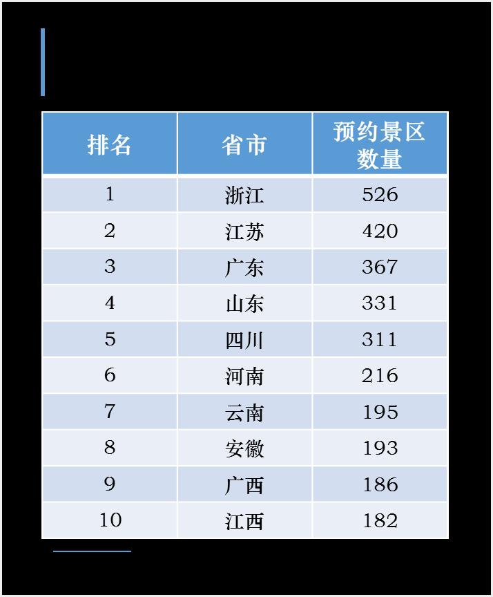 """五一�⒊墒��""""�A�s旅游""""�S金周"""