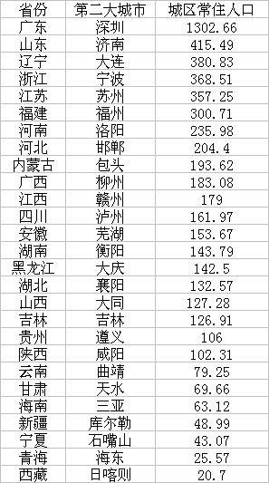 網易被曝已秘密提交在香港二次上市申請