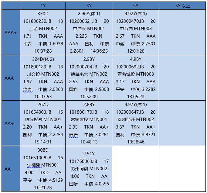 【银华基金】交易日报 2020-4-23