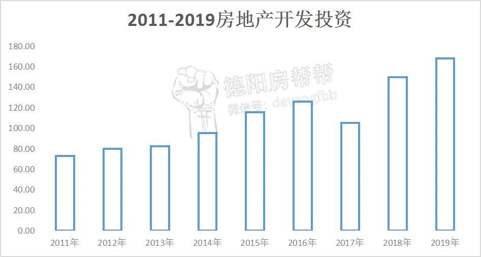 德阳gdp_德阳前三季度GDP1726.2亿元规上工业增加值由负转正(2)