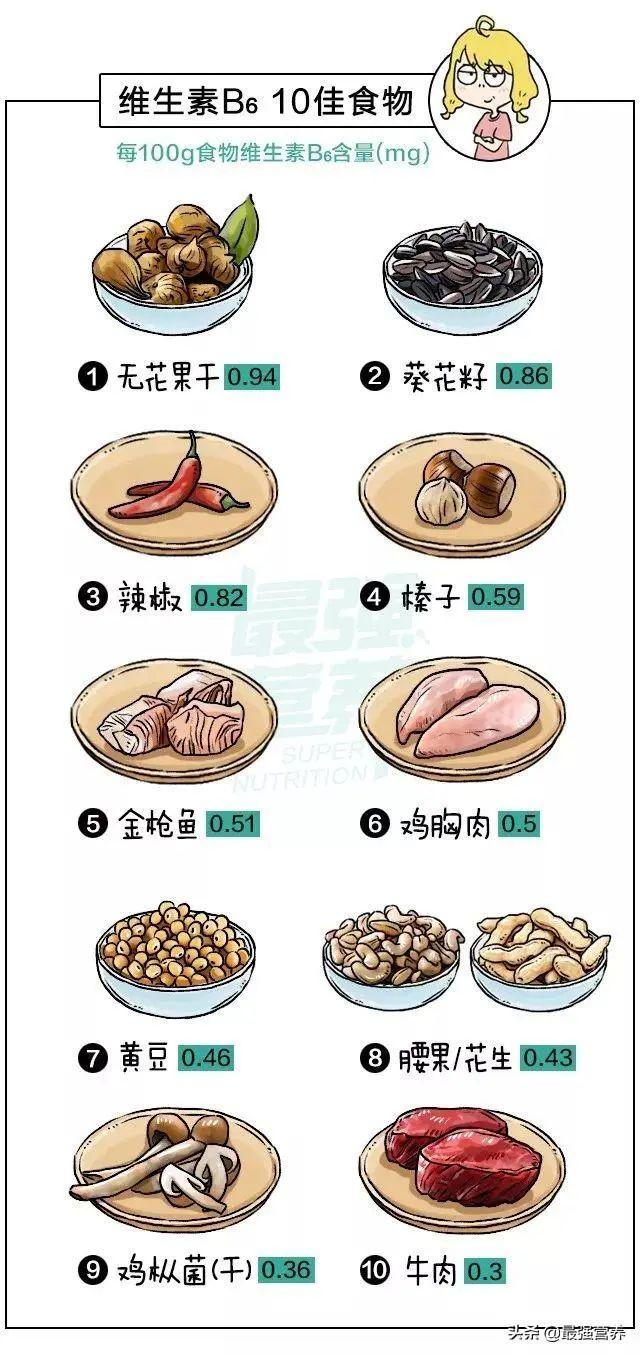 简单!调补维生素的十佳食物,秒杀各种食疗偏方