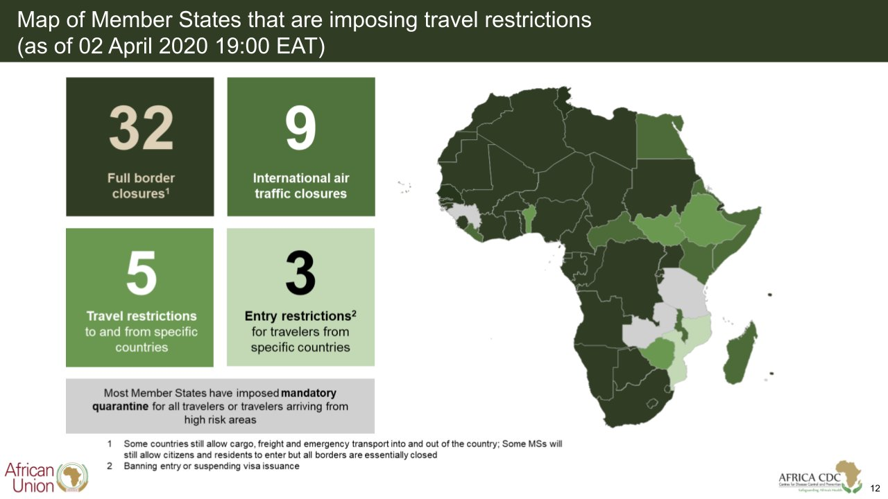 At present, 49 African countries have taken various measures to restrict mobility.