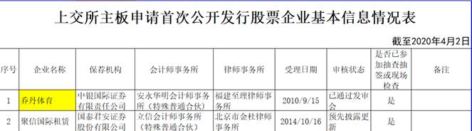 雷军爆火!当选福布斯中国最佳CEO,王传福第三