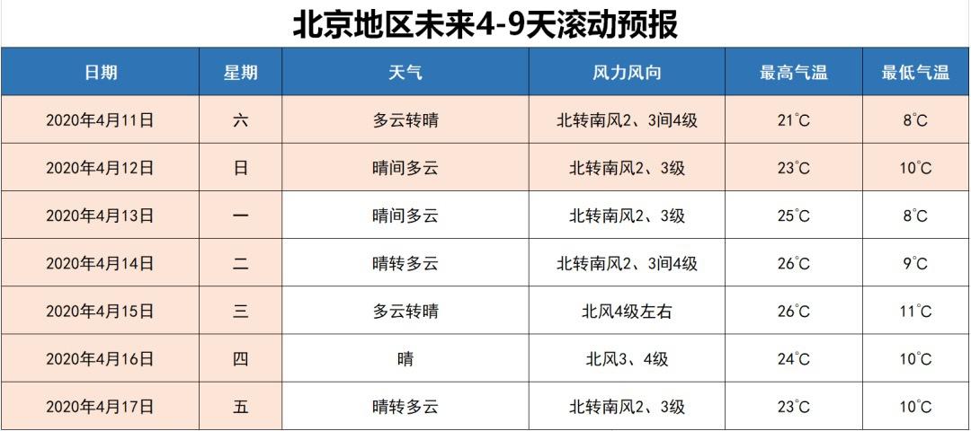 福田剥离宝沃聚焦商用车 今年第一季扭亏为盈