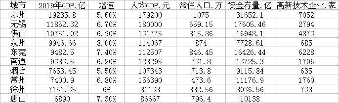 长江中下游迎洪峰身体被敲断4次