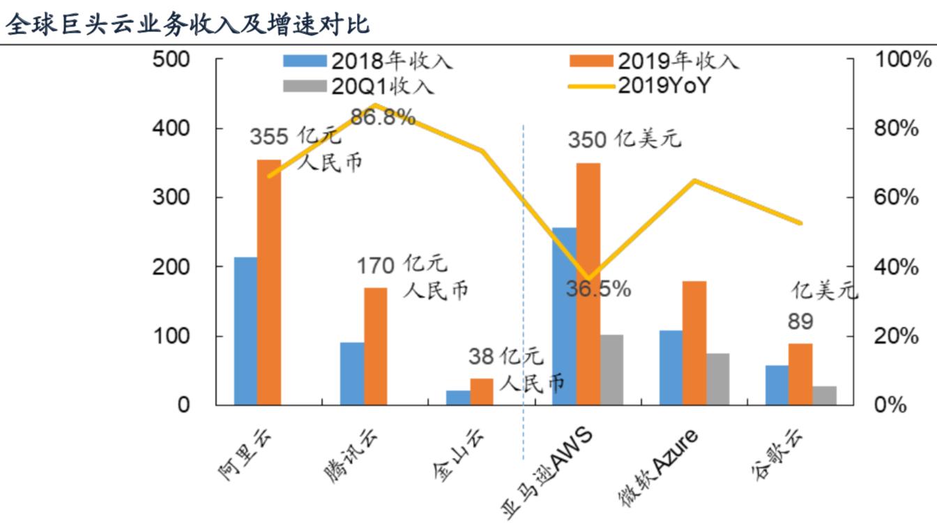 来源:各公司财报力锋股票配资网www.551328.com.cn,广发证券发展研究中心