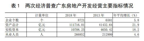 统计局:深圳房价上涨过快 居民收入跟不上房价涨幅
