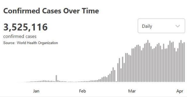 海外疫情今日快报 | 多国发现更早病例!世卫组织敦促重新调查